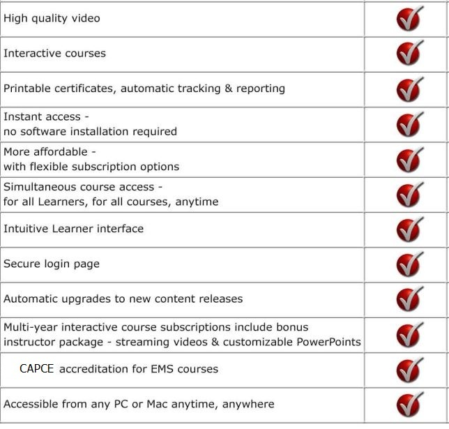 ATS Online key features.jpg